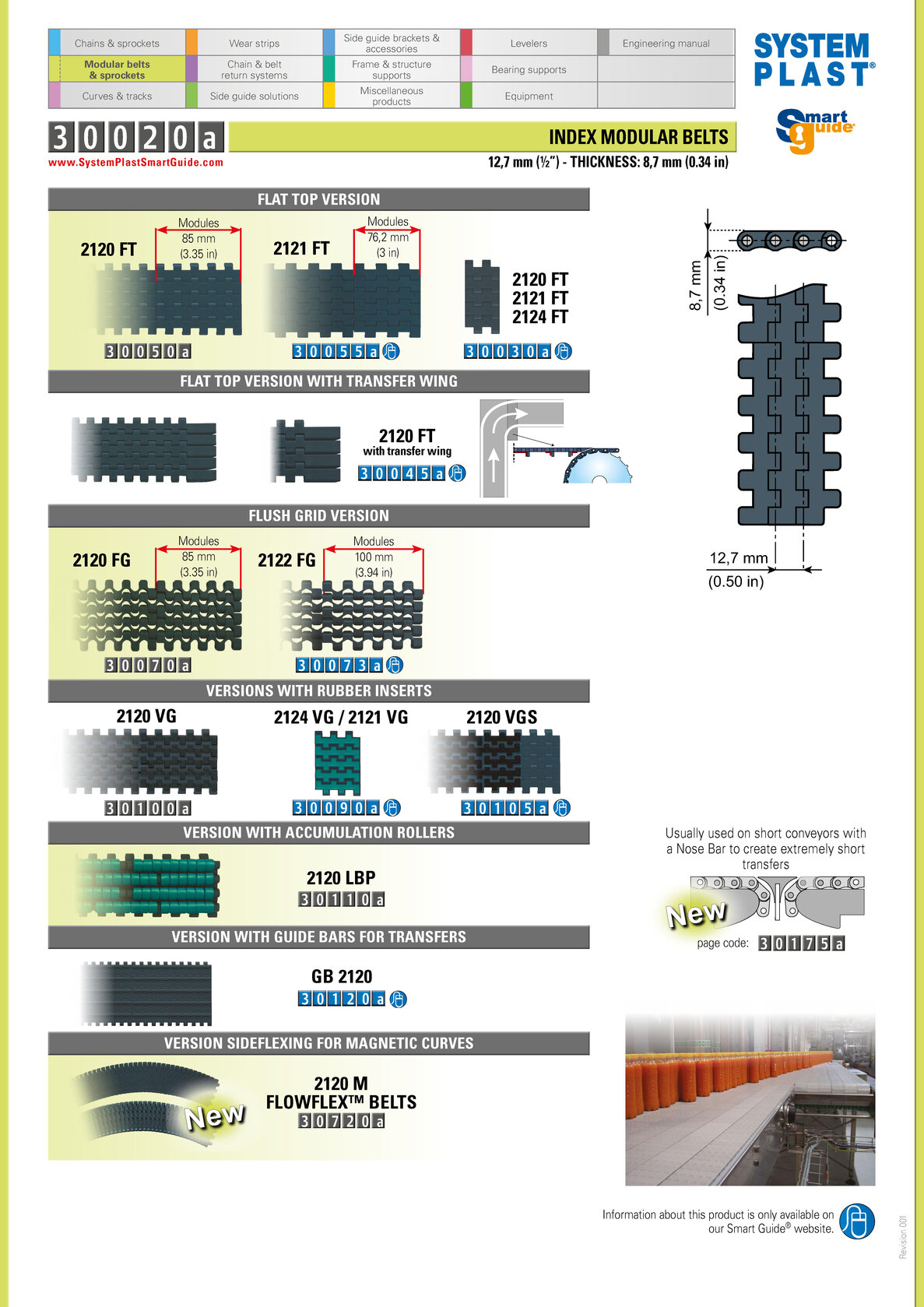 Smart Guide Page 30020A