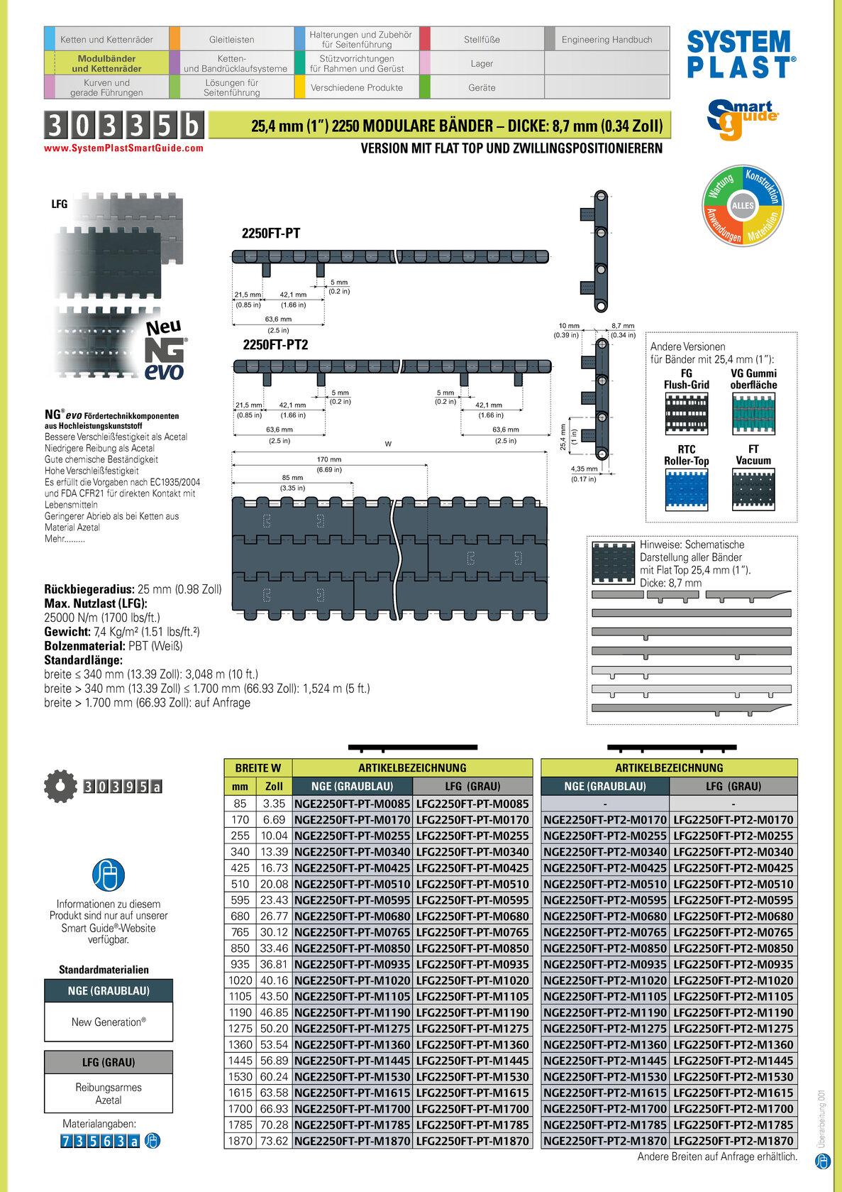 Tolle Simplex Rauchmelder Schaltpläne Fotos - Elektrische Schaltplan ...